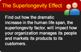 The Superlongevity Effect
